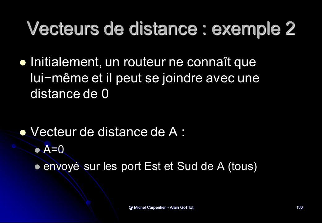 Vecteurs de distance : exemple 2