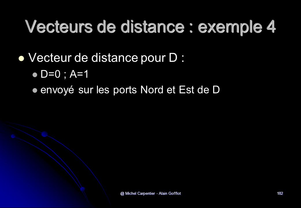 Vecteurs de distance : exemple 4