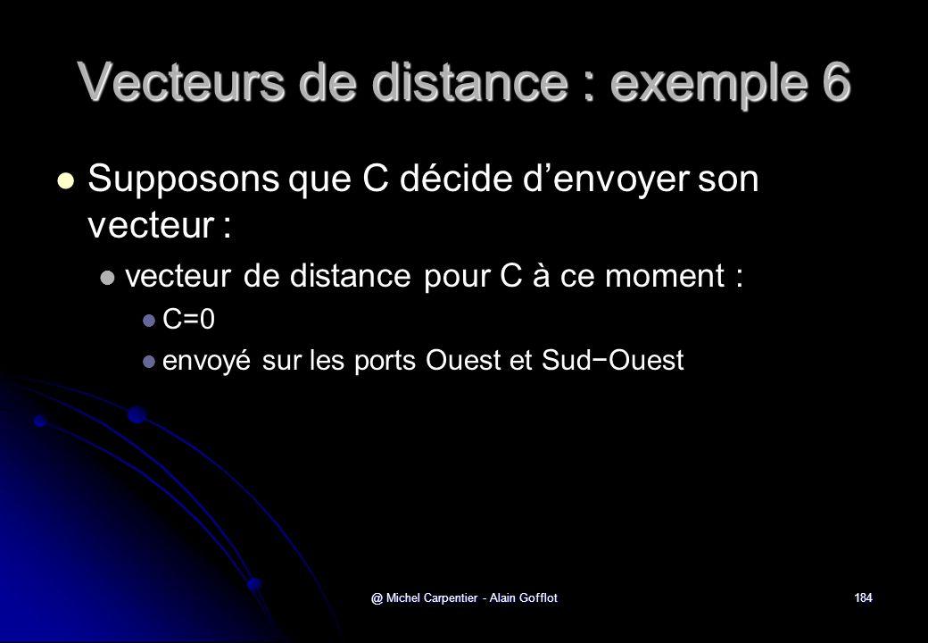 Vecteurs de distance : exemple 6
