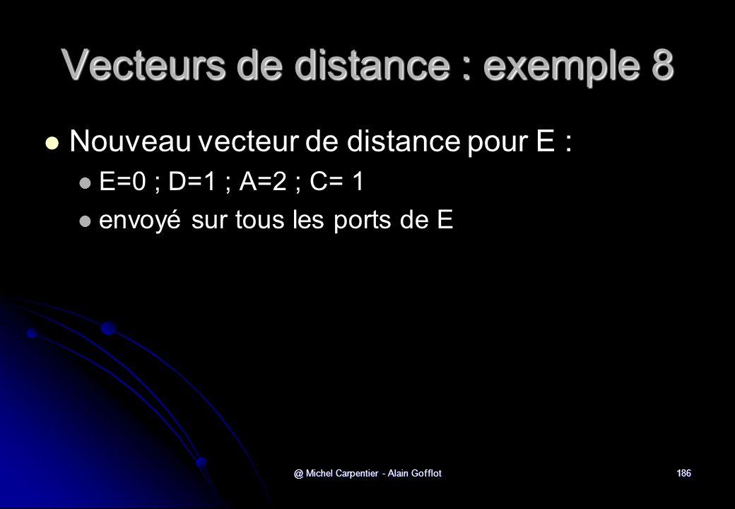 Vecteurs de distance : exemple 8