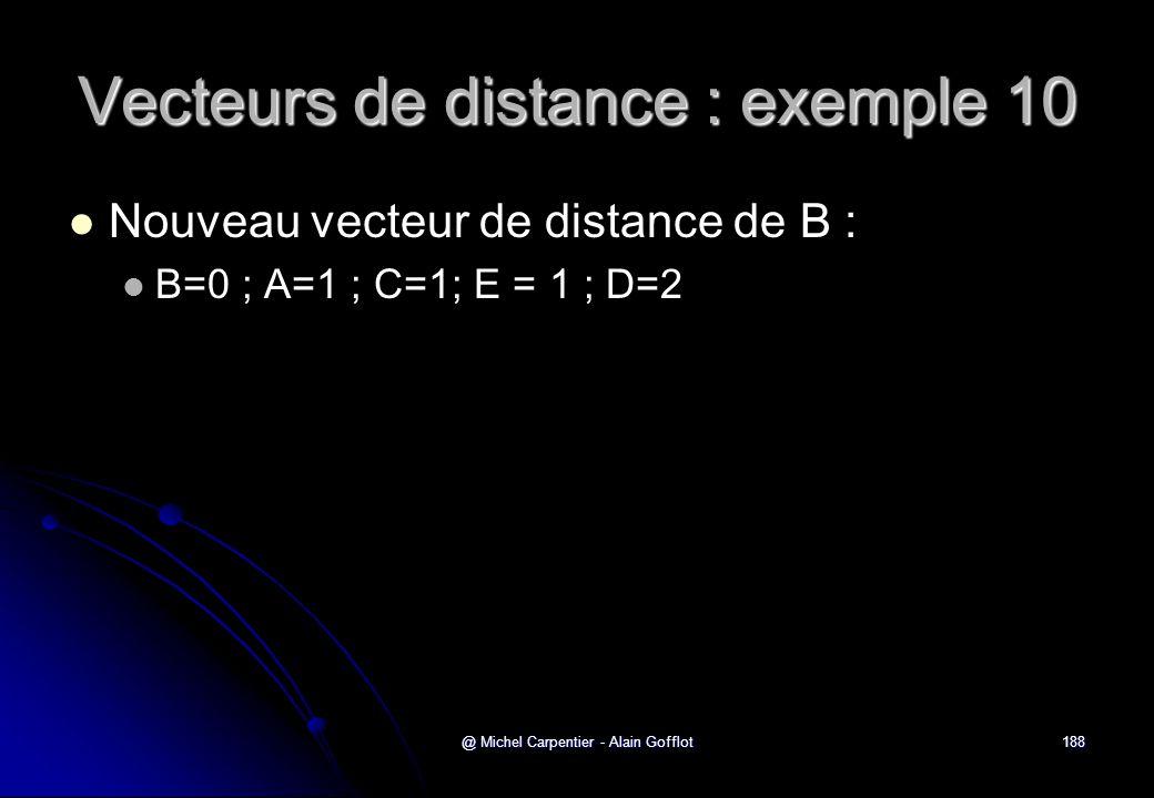 Vecteurs de distance : exemple 10