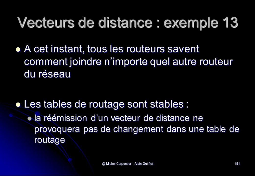 Vecteurs de distance : exemple 13