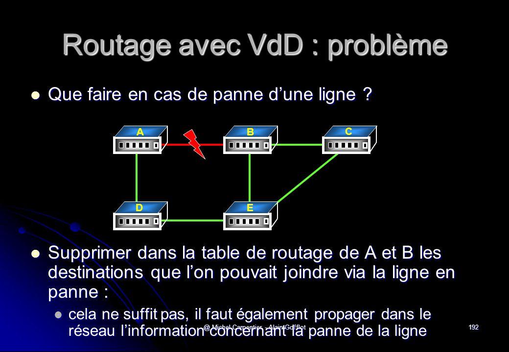 Routage avec VdD : problème