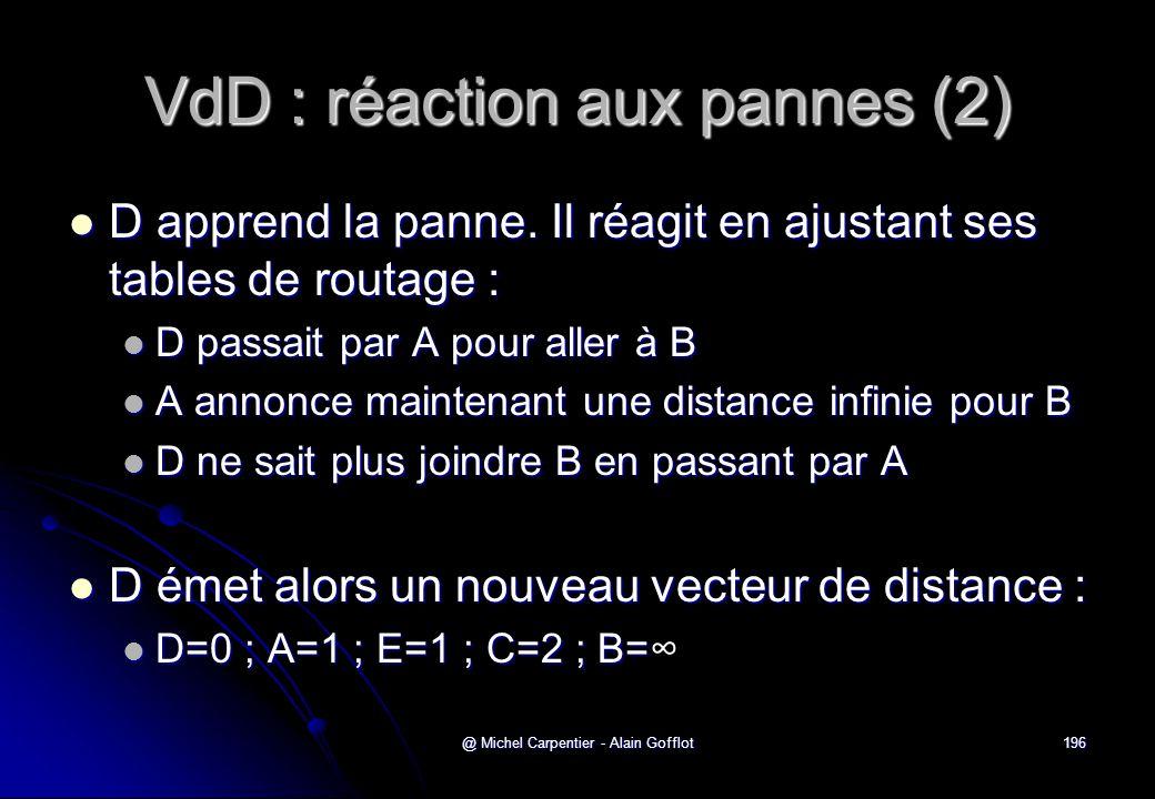 VdD : réaction aux pannes (2)