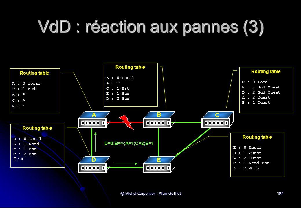 VdD : réaction aux pannes (3)