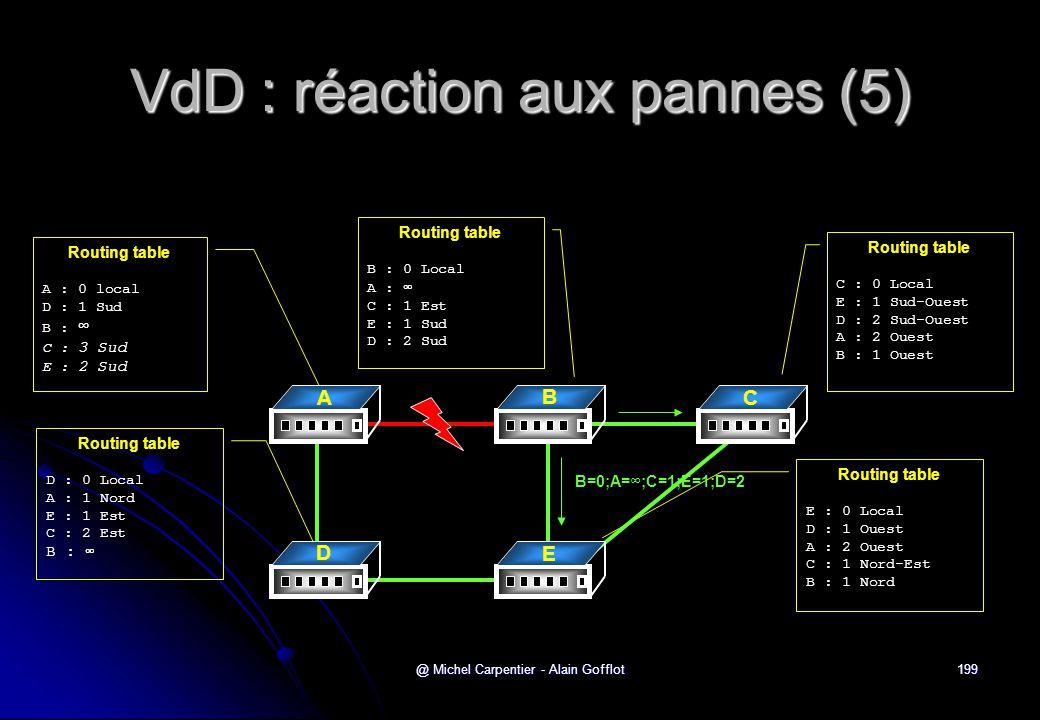 VdD : réaction aux pannes (5)
