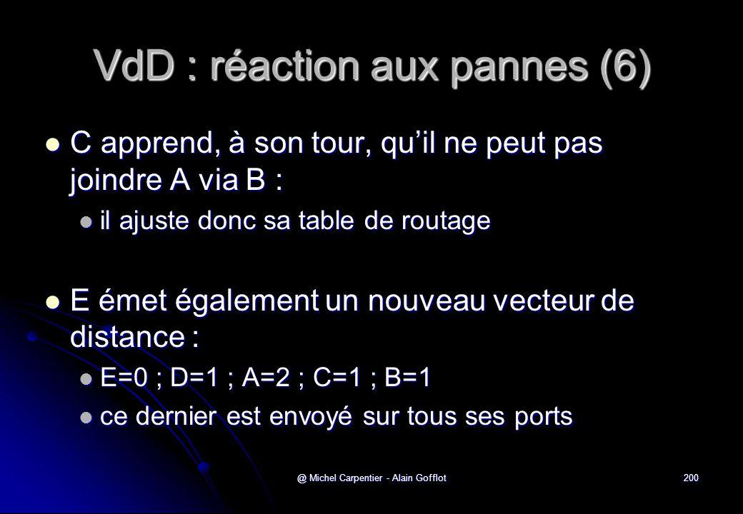 VdD : réaction aux pannes (6)