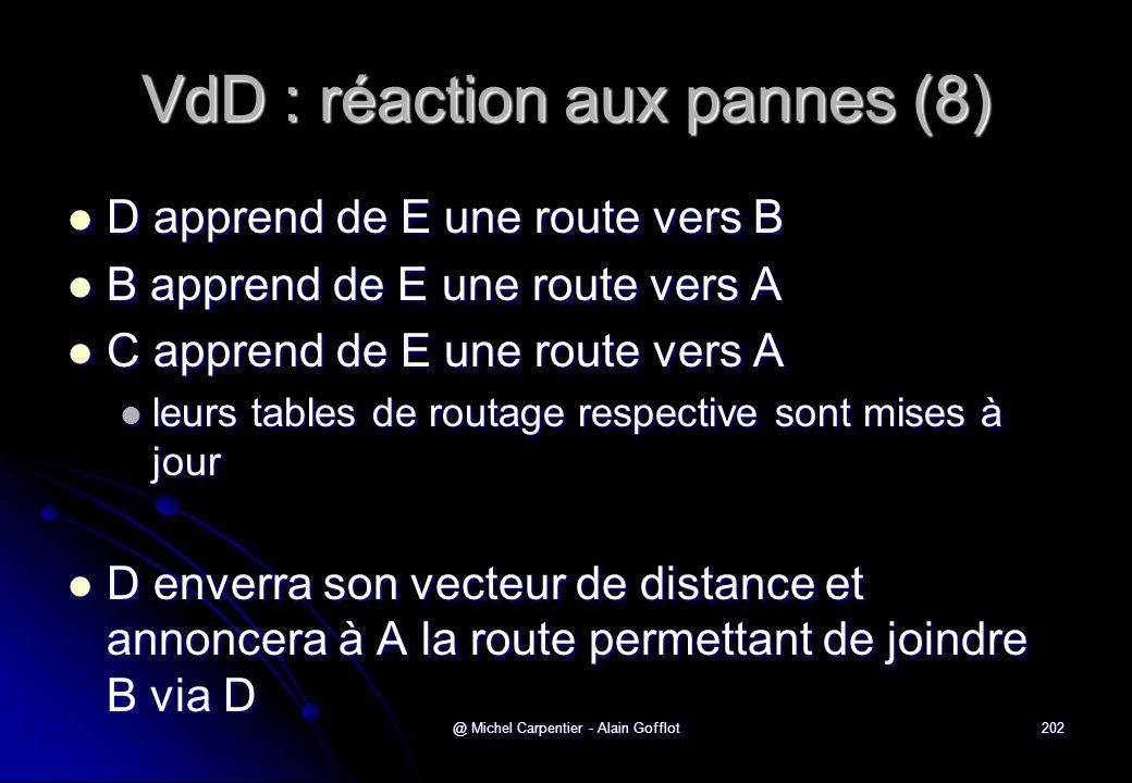 VdD : réaction aux pannes (8)