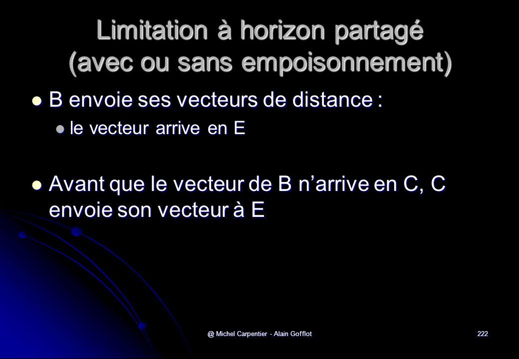 Limitation à horizon partagé (avec ou sans empoisonnement)