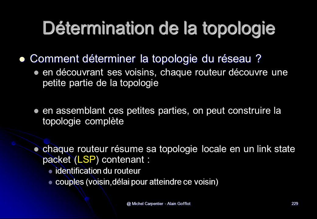 Détermination de la topologie