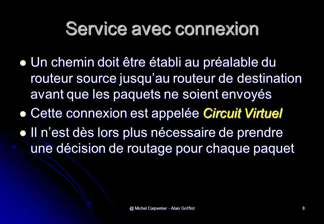 Service avec connexion