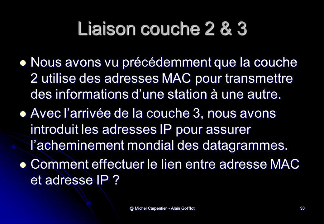 @ Michel Carpentier - Alain Gofflot