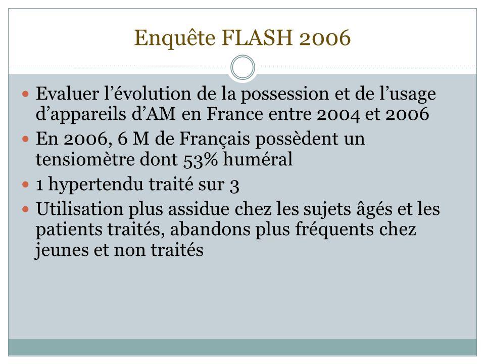 Enquête FLASH 2006 Evaluer l'évolution de la possession et de l'usage d'appareils d'AM en France entre 2004 et 2006.