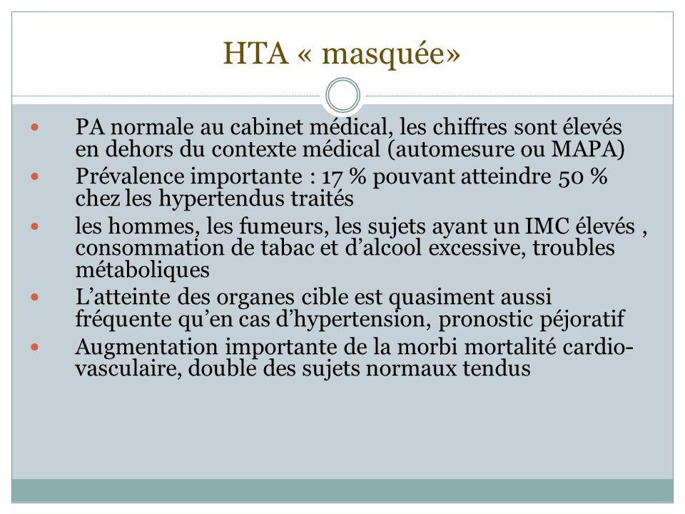 HTA « masquée» PA normale au cabinet médical, les chiffres sont élevés en dehors du contexte médical (automesure ou MAPA)
