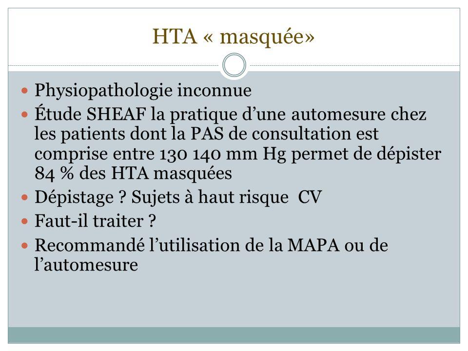 HTA « masquée» Physiopathologie inconnue