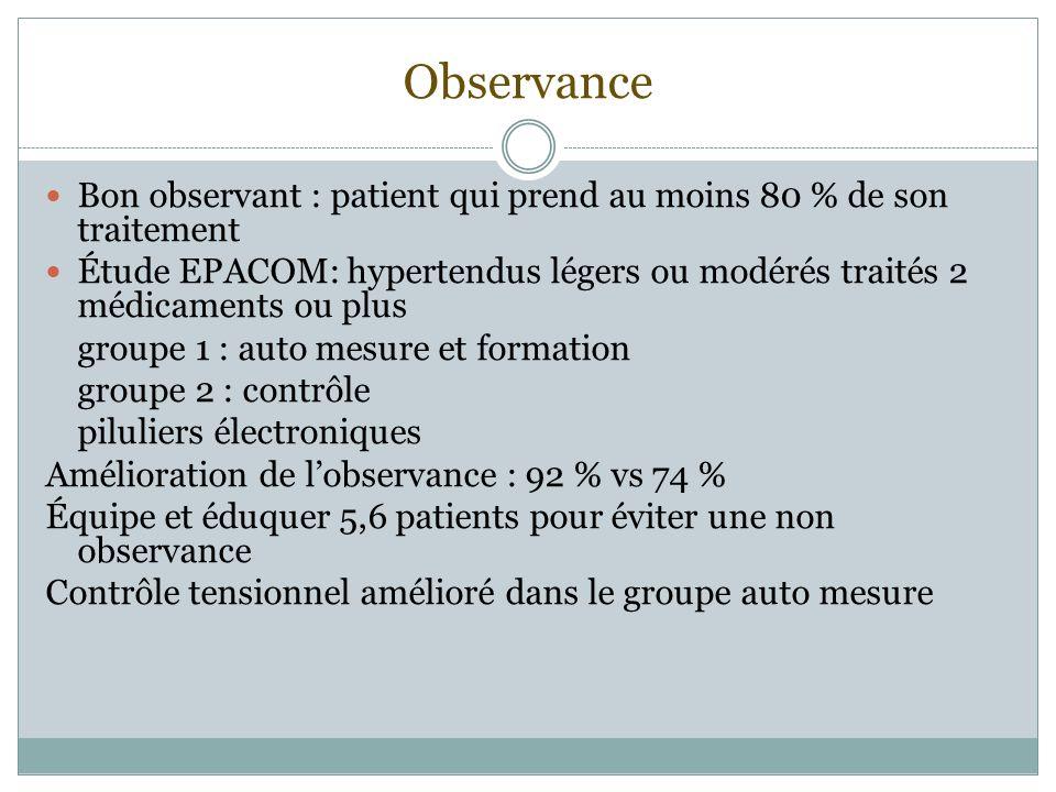 Observance Bon observant : patient qui prend au moins 80 % de son traitement.