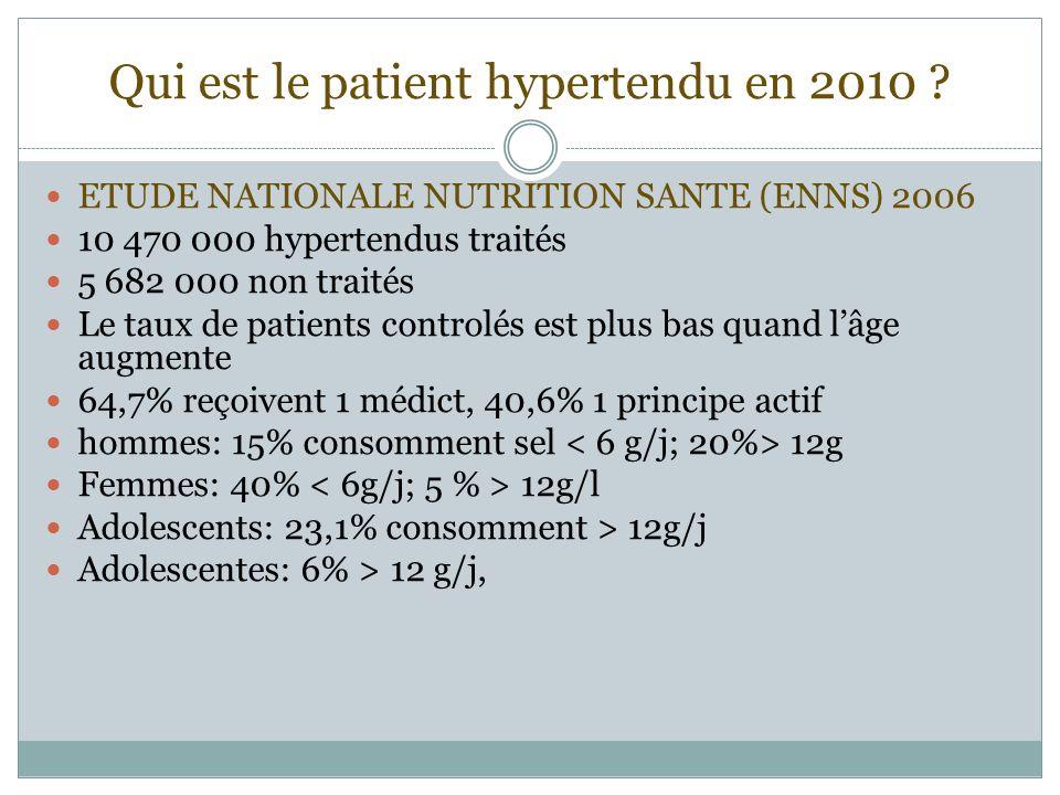 Qui est le patient hypertendu en 2010