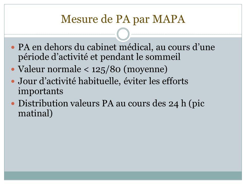 Mesure de PA par MAPA PA en dehors du cabinet médical, au cours d'une période d'activité et pendant le sommeil.