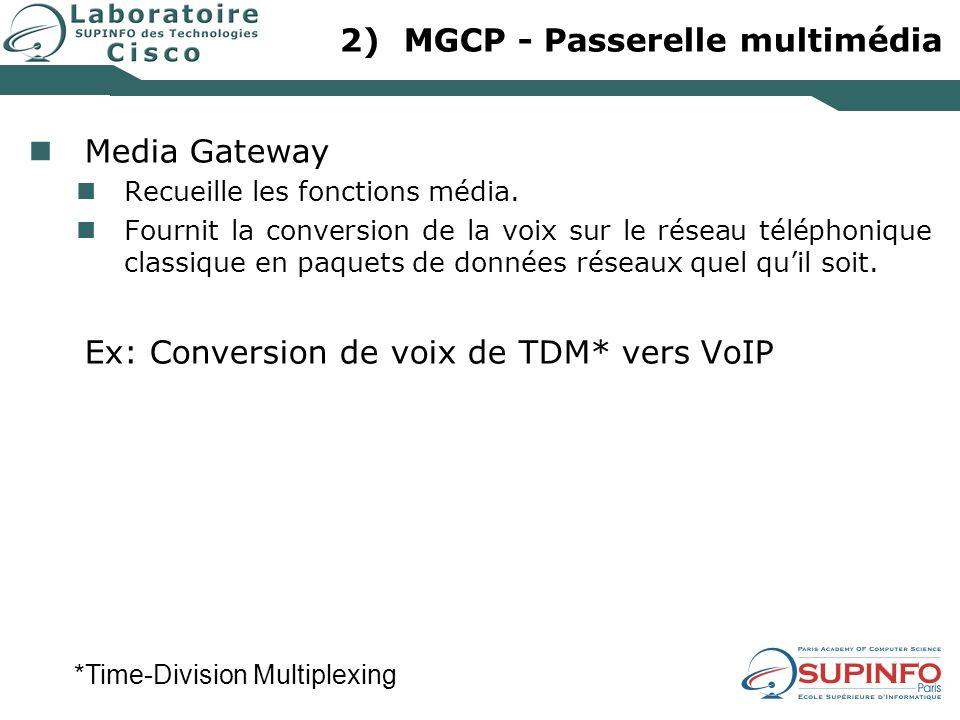 MGCP - Passerelle multimédia