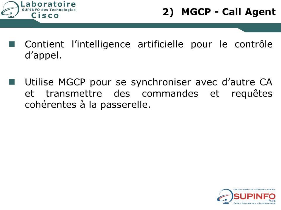 MGCP - Call Agent Contient l'intelligence artificielle pour le contrôle d'appel.