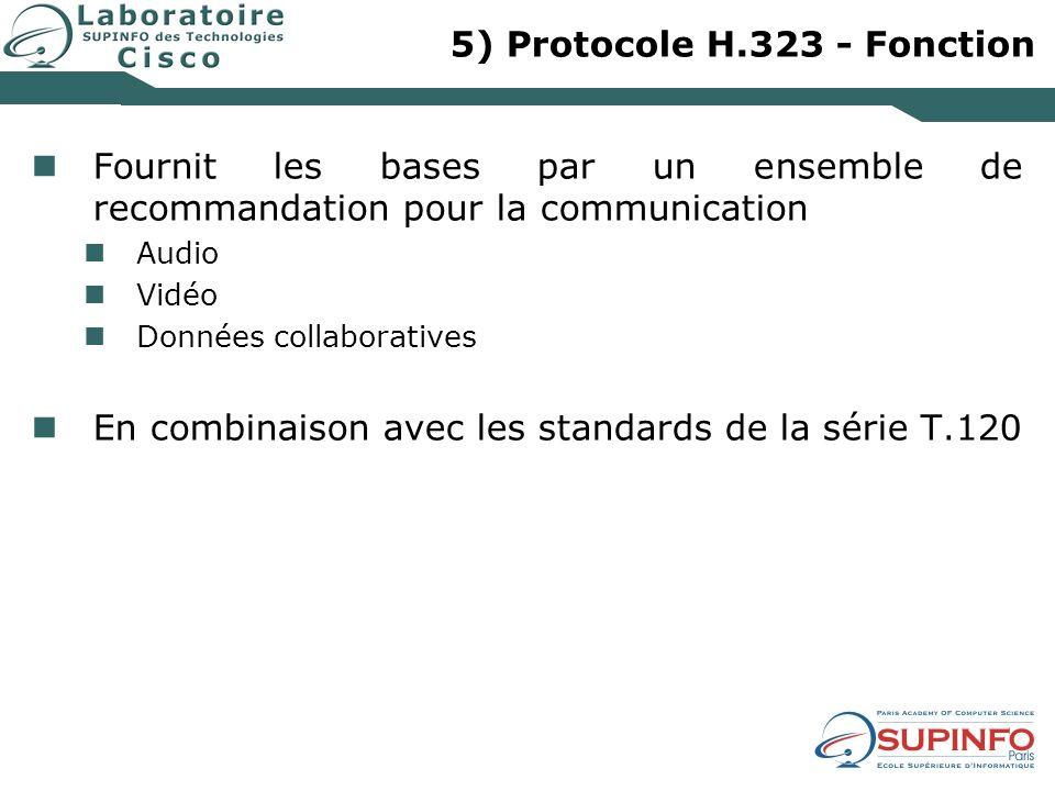 5) Protocole H.323 - Fonction