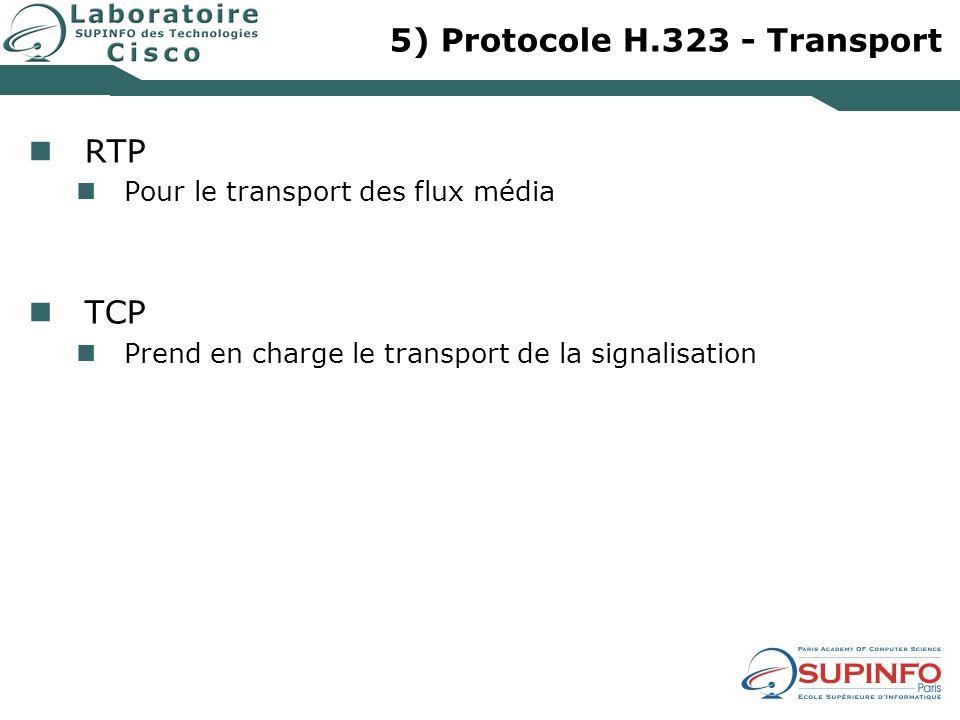 5) Protocole H.323 - Transport