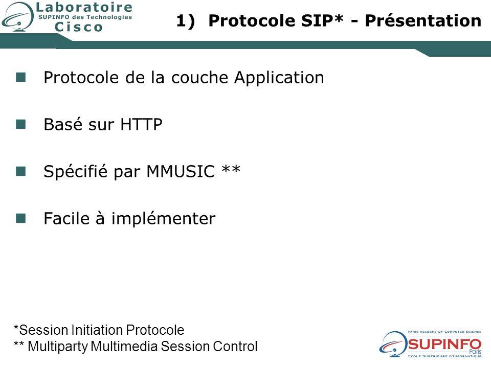 Protocole SIP* - Présentation