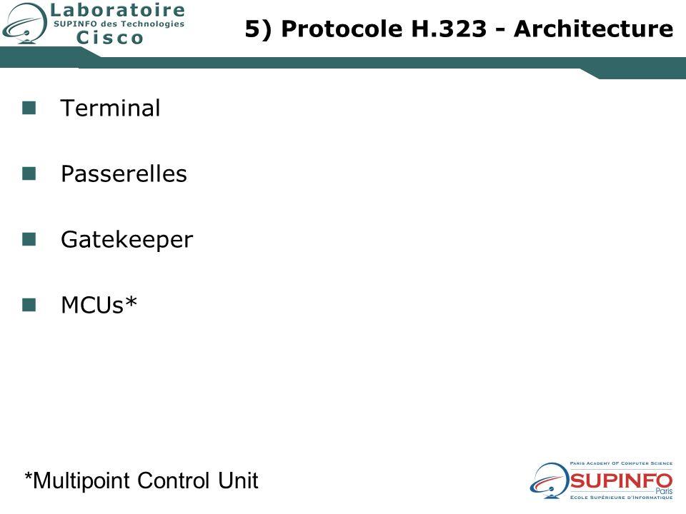 5) Protocole H.323 - Architecture