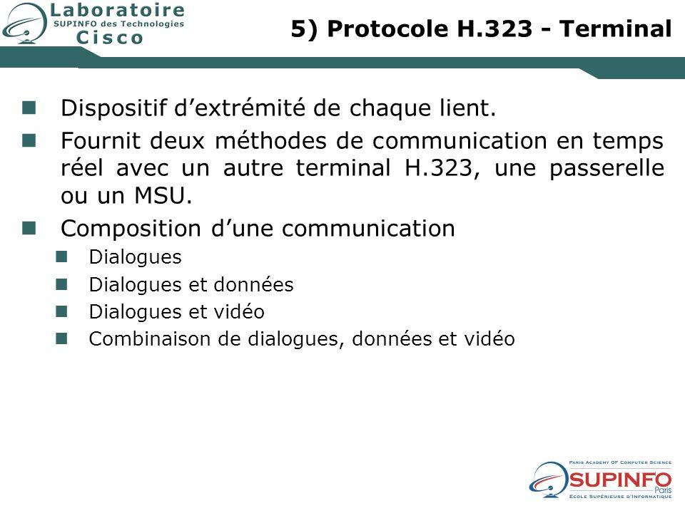 5) Protocole H.323 - Terminal