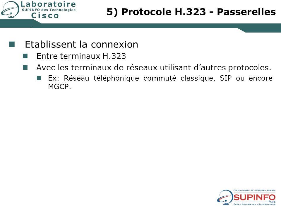 5) Protocole H.323 - Passerelles
