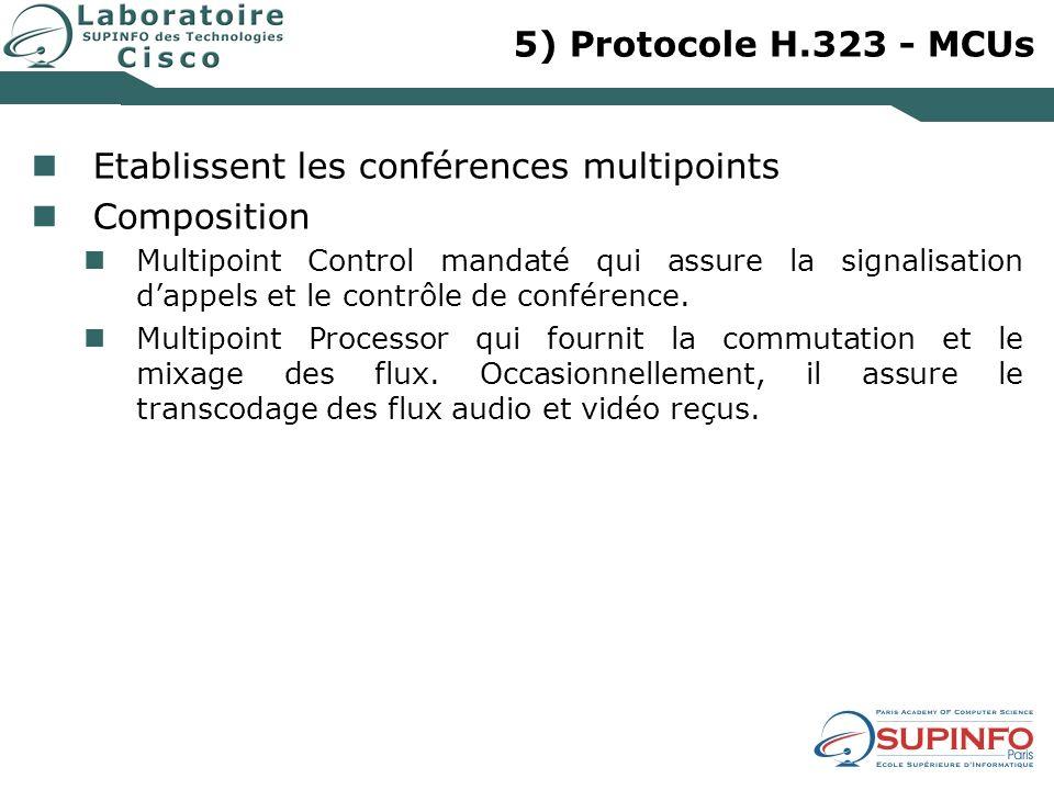 Etablissent les conférences multipoints Composition