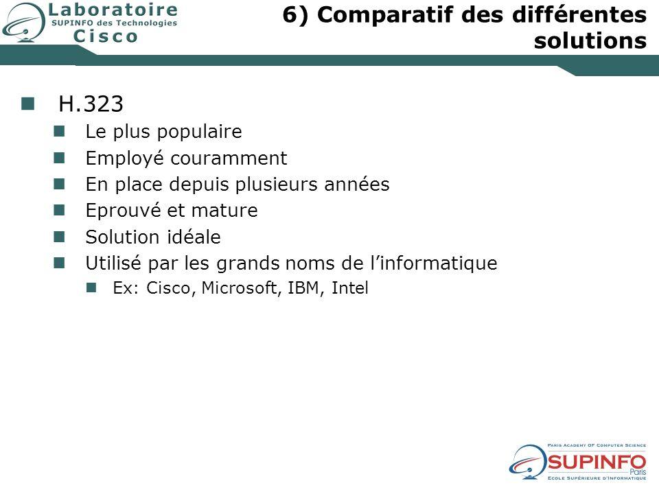 6) Comparatif des différentes solutions