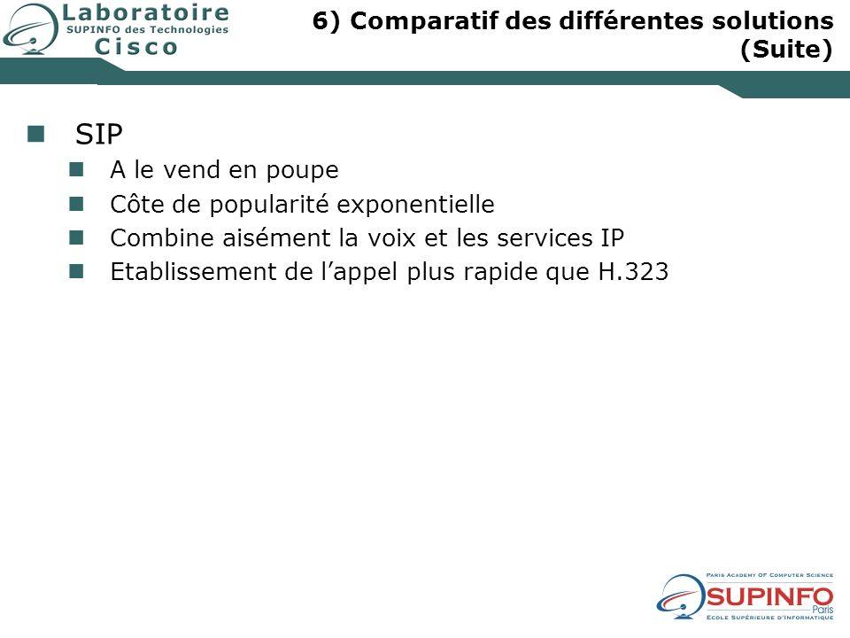 6) Comparatif des différentes solutions (Suite)