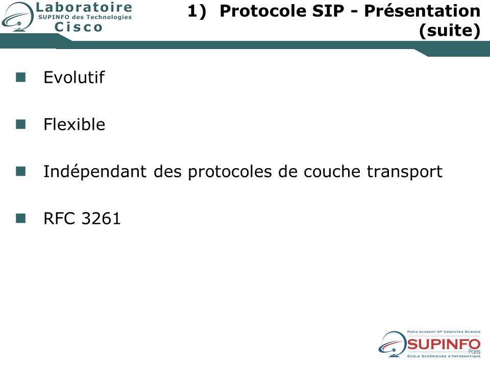 Protocole SIP - Présentation (suite)