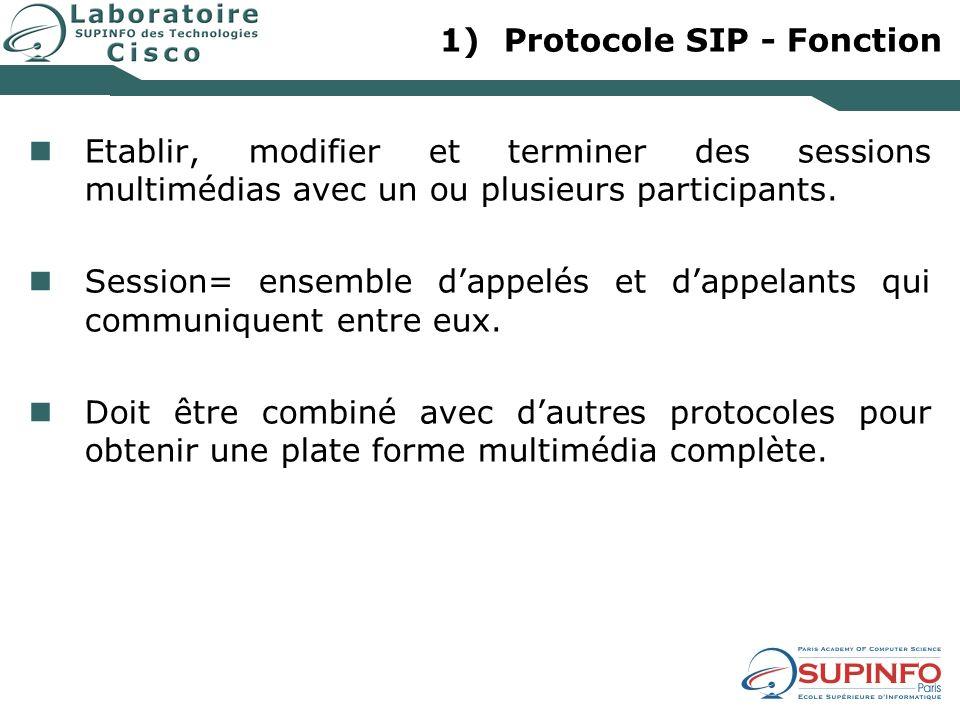 Protocole SIP - Fonction