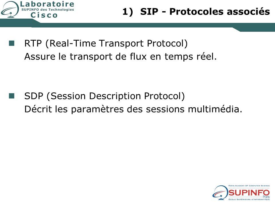SIP - Protocoles associés