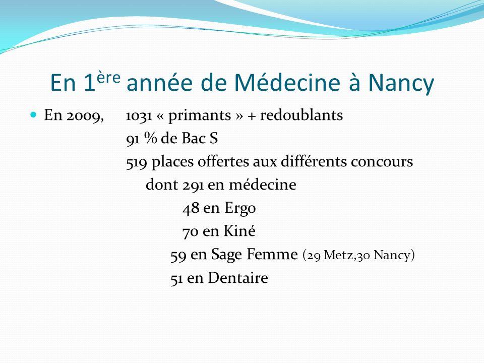 En 1ère année de Médecine à Nancy