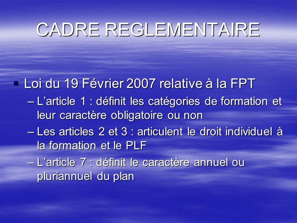 CADRE REGLEMENTAIRE Loi du 19 Février 2007 relative à la FPT