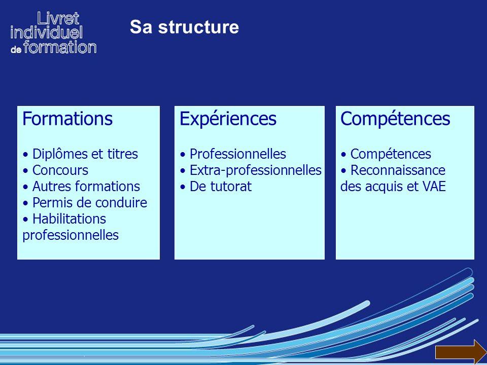 Sa structure Formations Expériences Compétences Diplômes et titres
