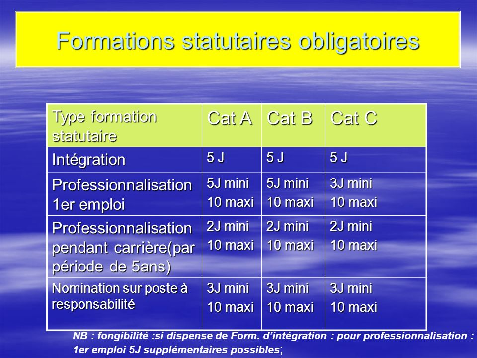 Formations statutaires obligatoires