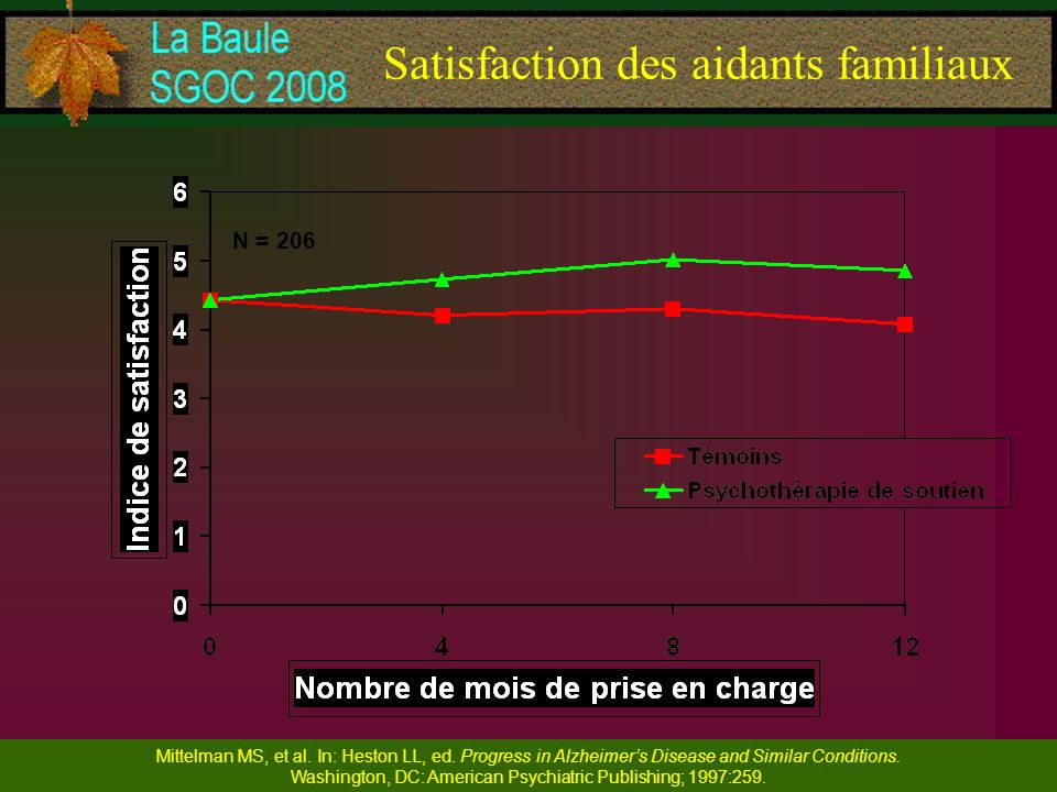 Satisfaction des aidants familiaux