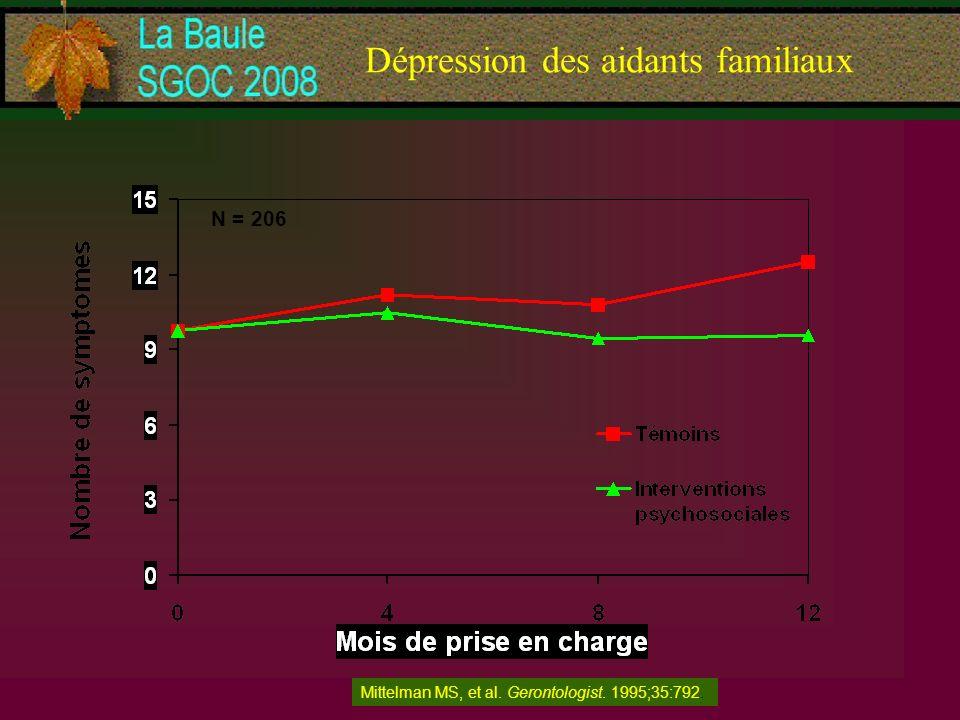 Dépression des aidants familiaux