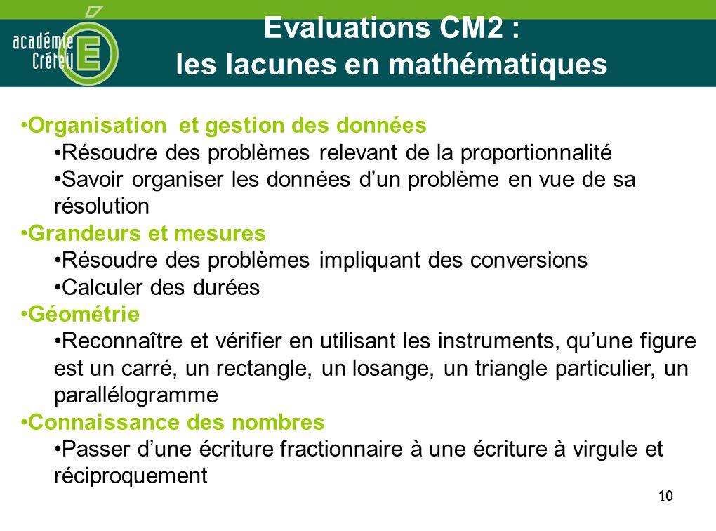 Evaluations CM2 : les lacunes en mathématiques