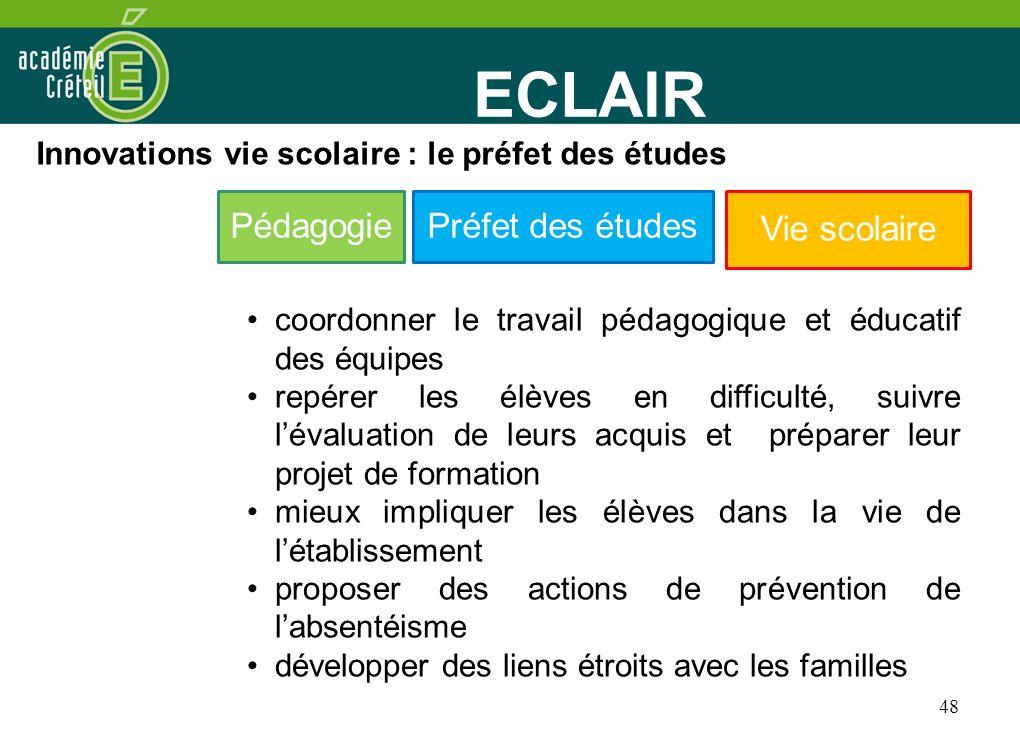 ECLAIR Innovations vie scolaire : le préfet des études