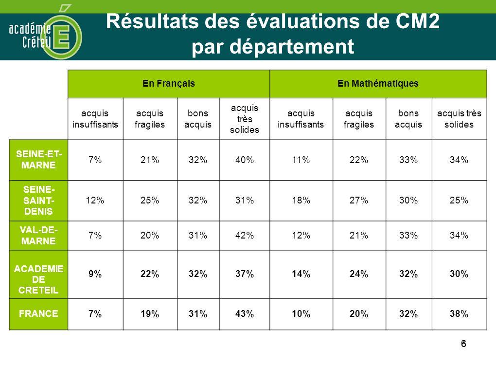 Résultats des évaluations de CM2 par département