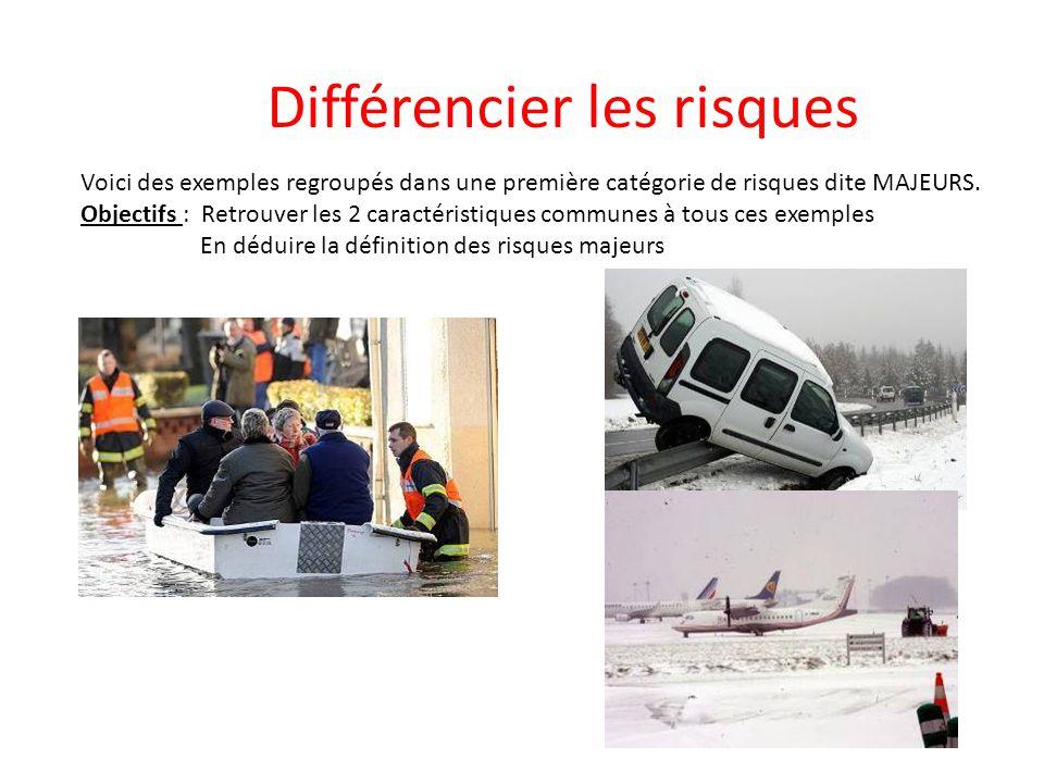 Différencier les risques