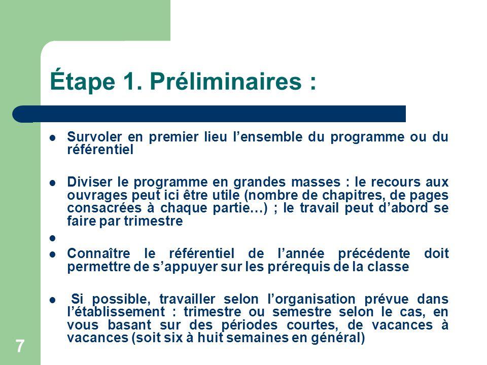 Étape 1. Préliminaires : Survoler en premier lieu l'ensemble du programme ou du référentiel.