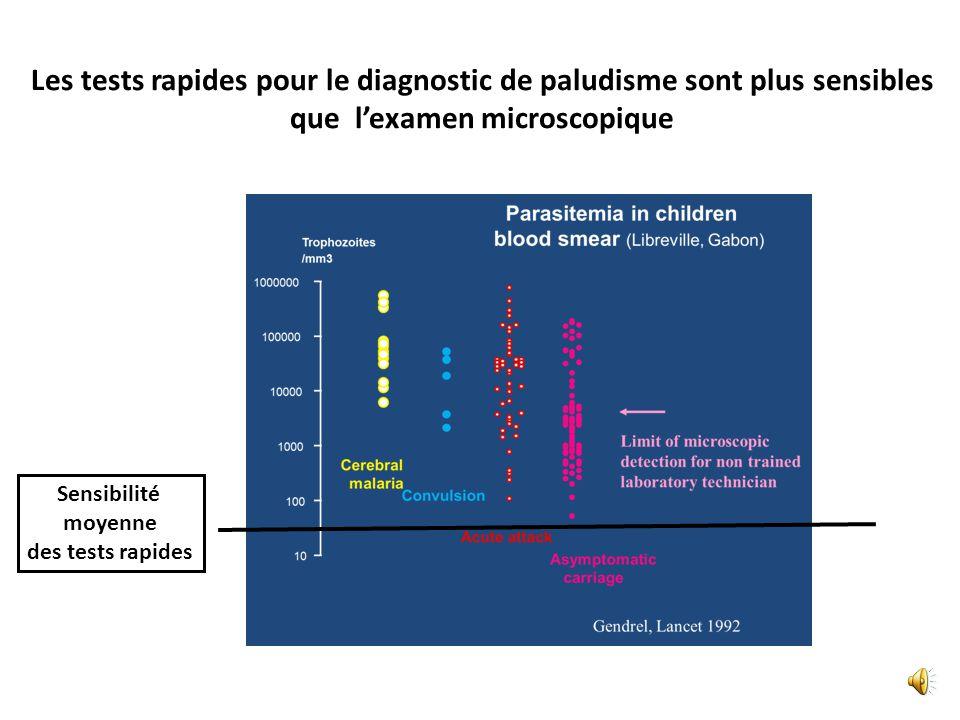 Les tests rapides pour le diagnostic de paludisme sont plus sensibles