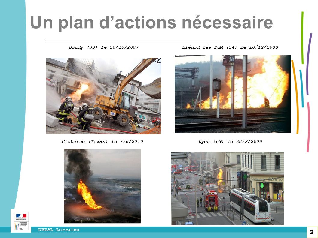Un plan d'actions nécessaire