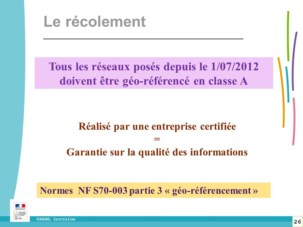 Le récolement Tous les réseaux posés depuis le 1/07/2012 doivent être géo-référencé en classe A. Réalisé par une entreprise certifiée.